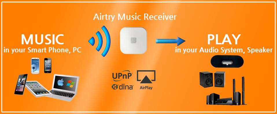 AIRTRY - DAC bezprzewodowy WiFi - PC, Mac, Apple, DLNA, Android, iPhone, iPad